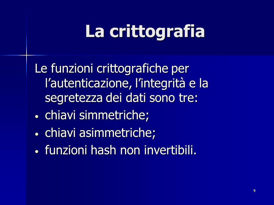 9 La crittografia Le funzioni crittografiche per lautenticazione, lintegrità e la segretezza dei dati sono tre: chiavi simmetriche; chiavi simmetriche