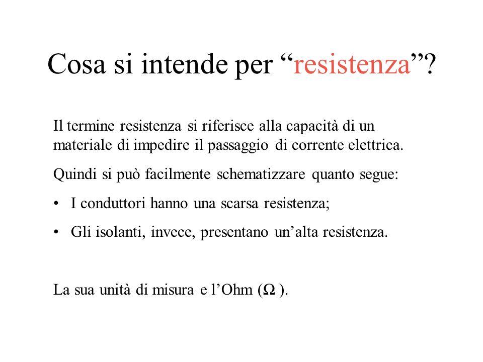 Resistenze a livello molecolare La resistenza al passaggio di corrente si verifica a livello molecolare delle sostanze.