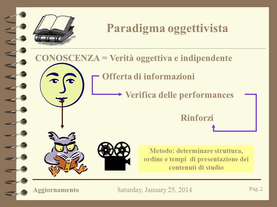 AggiornamentoSaturday, January 25, 2014 Pag. 1 Come insegniamo.