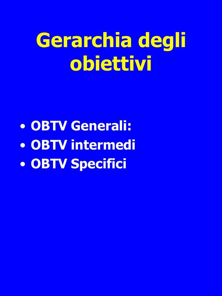 Gerarchia degli obiettivi OBTV Generali: OBTV intermedi OBTV Specifici