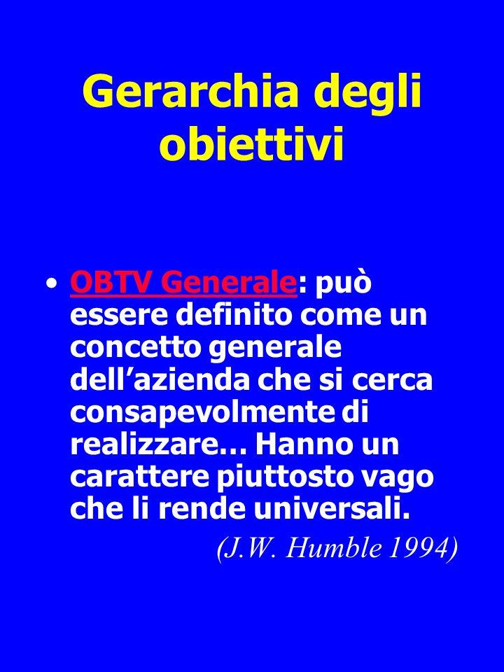 Gerarchia degli obiettivi OBTV Generale: può essere definito come un concetto generale dellazienda che si cerca consapevolmente di realizzare… Hanno un carattere piuttosto vago che li rende universali.OBTV Generale (J.W.