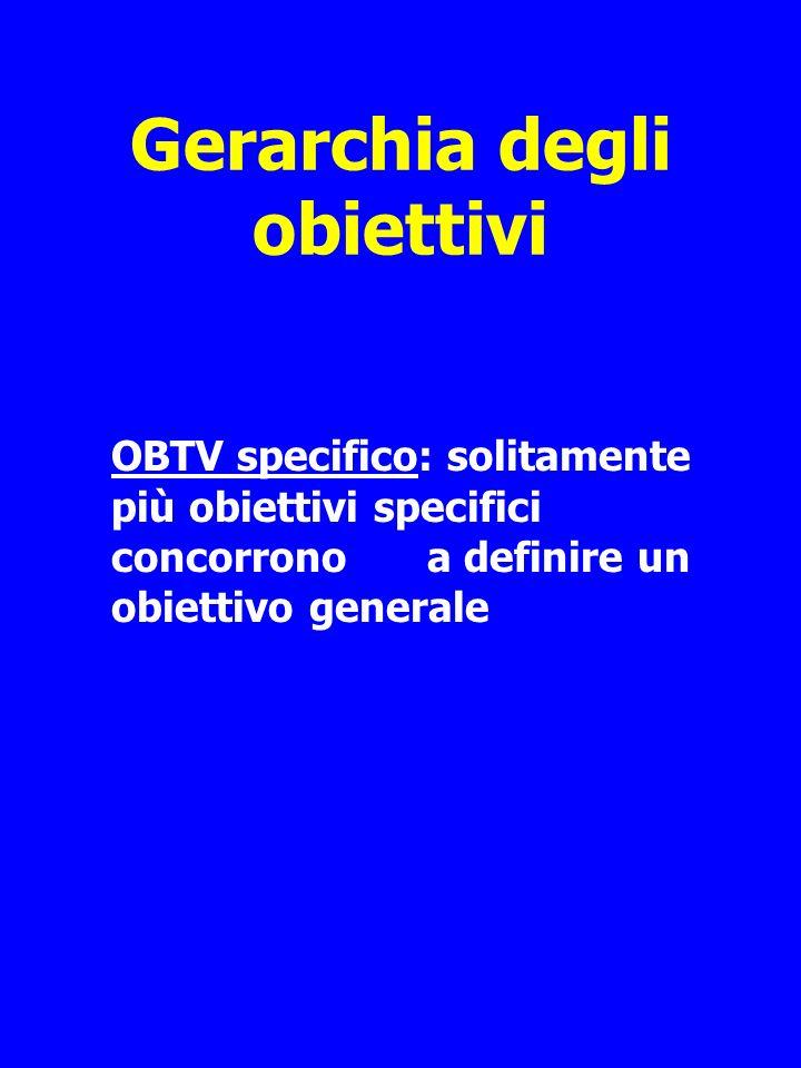 Gerarchia degli obiettivi OBTV specifico: solitamente più obiettivi specifici concorrono a definire un obiettivo generale