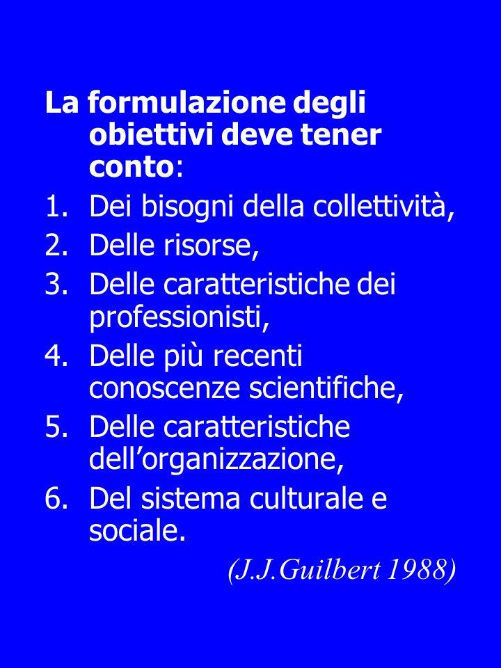 La formulazione degli obiettivi deve tener conto: 1.Dei bisogni della collettività, 2.Delle risorse, 3.Delle caratteristiche dei professionisti, 4.Delle più recenti conoscenze scientifiche, 5.Delle caratteristiche dellorganizzazione, 6.Del sistema culturale e sociale.