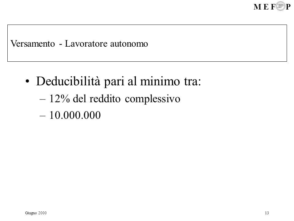 M E F P Giugno 200013 Deducibilità pari al minimo tra: –12% del reddito complessivo –10.000.000 Versamento - Lavoratore autonomo