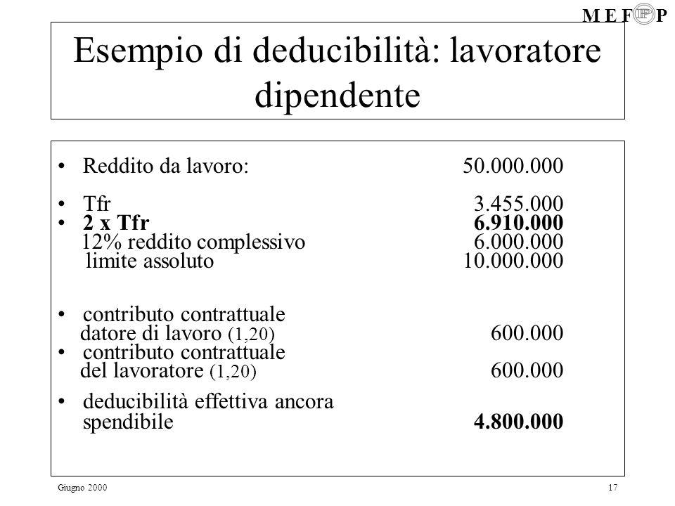 M E F P Giugno 200017 Esempio di deducibilità: lavoratore dipendente Reddito da lavoro:50.000.000 Tfr 3.455.000 2 x Tfr 6.910.000 12% reddito compless