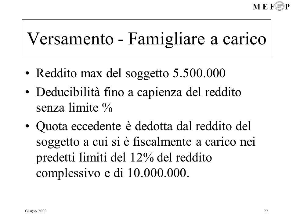 M E F P Giugno 200022 Versamento - Famigliare a carico Reddito max del soggetto 5.500.000 Deducibilità fino a capienza del reddito senza limite % Quot