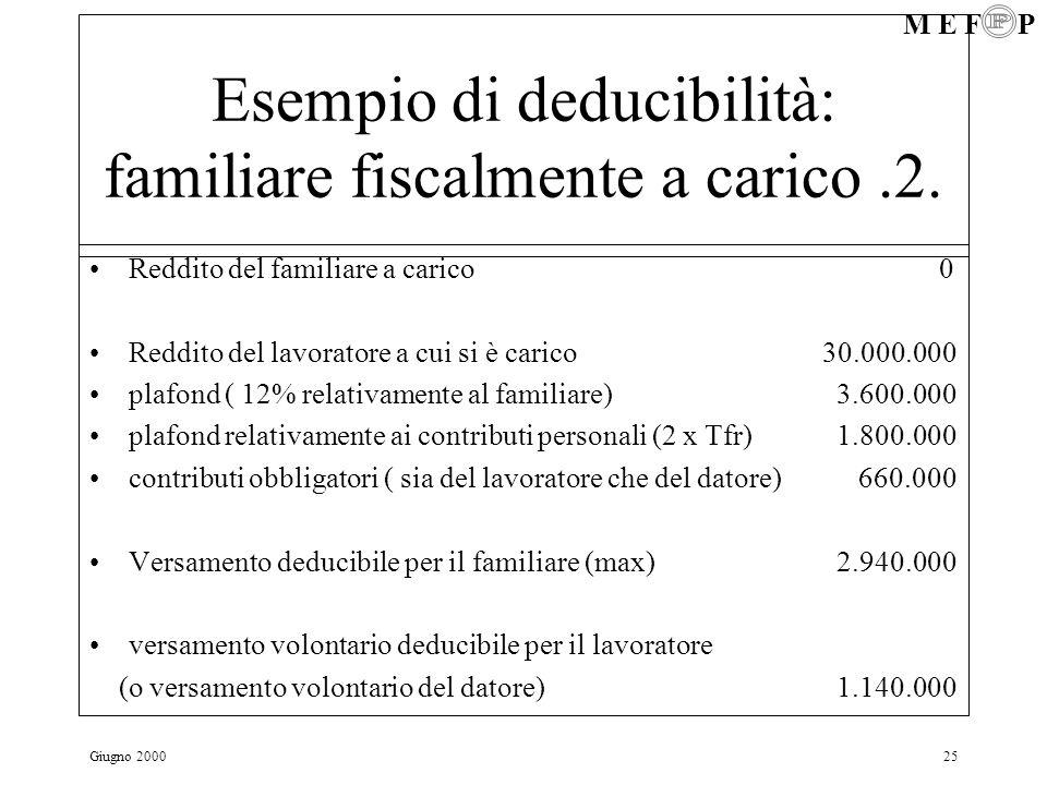 M E F P Giugno 200025 Esempio di deducibilità: familiare fiscalmente a carico.2. Reddito del familiare a carico 0 Reddito del lavoratore a cui si è ca