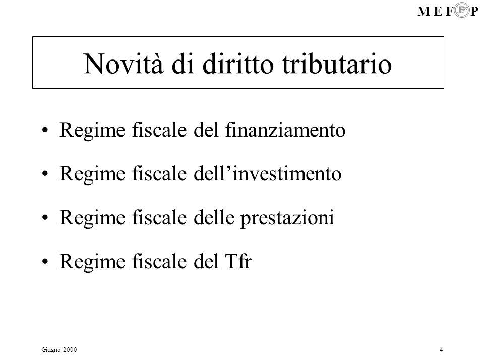 M E F P Giugno 20004 Regime fiscale del finanziamento Regime fiscale dellinvestimento Regime fiscale delle prestazioni Regime fiscale del Tfr Novità d