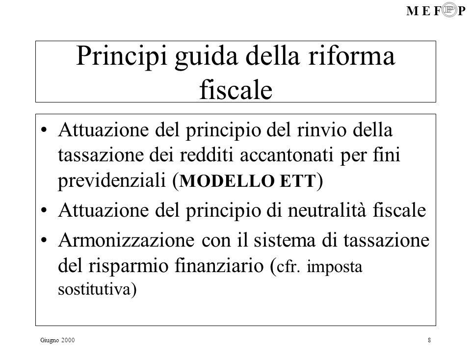M E F P Giugno 200029 Fondo pensione: il rendimento Tipo di tassazione = imposta sostitutiva Aliquota = 11% Base imponibile = maturato netto annuo Maturato netto annuo = P.N.