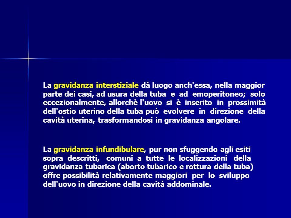 La gravidanza interstiziale dà luogo anch'essa, nella maggior parte dei casi, ad usura della tuba e ad emoperitoneo; solo eccezionalmente, allorchè l'