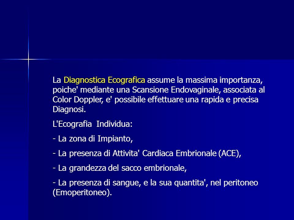 La Diagnostica Ecografica assume la massima importanza, poiche' mediante una Scansione Endovaginale, associata al Color Doppler, e' possibile effettua