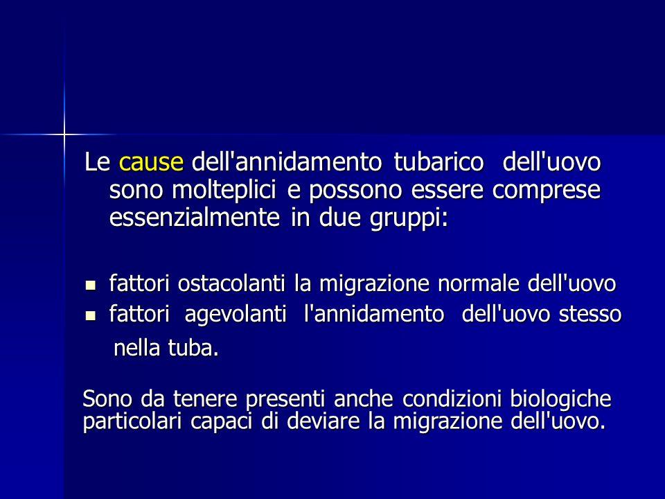 II principale fattore agevolante l annidamento tubarico dell uovo è costituito dall endometriosi tubarica, cioè dovuto alla presenza nella mucosa della tuba di isolotti a struttura analoga a quella dell endometrio, in corrispondenza dei quali si verificano modificazioni simil-deciduali, che costituiscono il terreno di annidamento più adatto.
