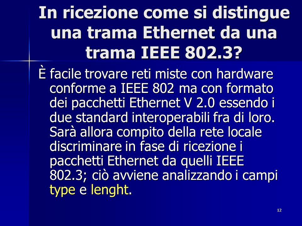 12 In ricezione come si distingue una trama Ethernet da una trama IEEE 802.3? È facile trovare reti miste con hardware conforme a IEEE 802 ma con form