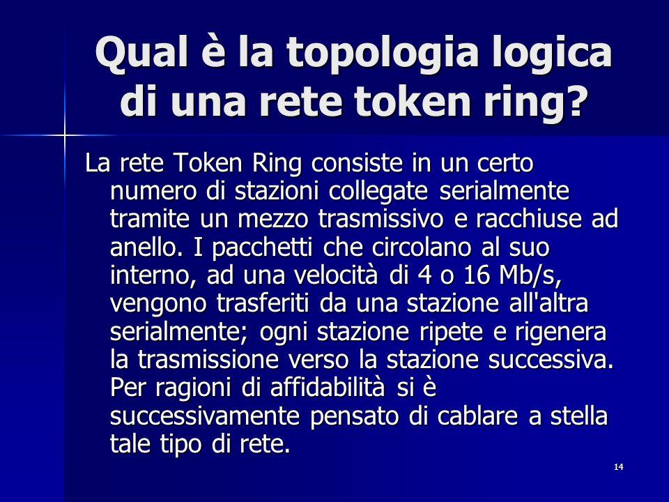 14 Qual è la topologia logica di una rete token ring? La rete Token Ring consiste in un certo numero di stazioni collegate serialmente tramite un mezz