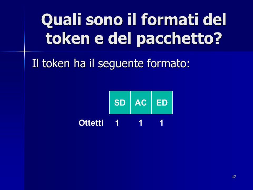 17 Quali sono il formati del token e del pacchetto? Il token ha il seguente formato: SDACED Ottetti 1 1 1