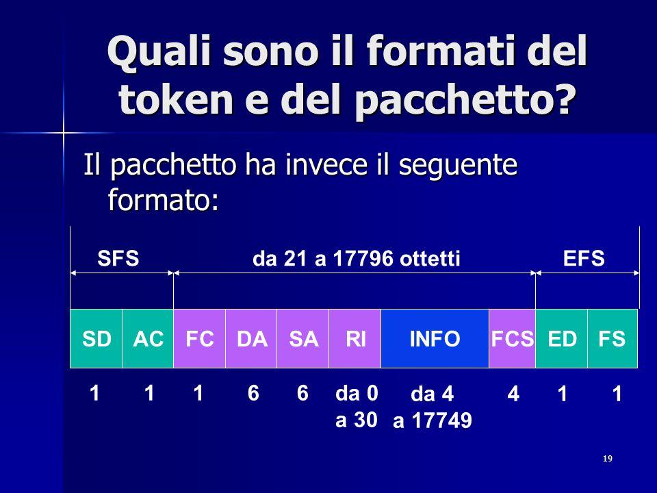 19 Quali sono il formati del token e del pacchetto? Il pacchetto ha invece il seguente formato: SDAC da 21 a 17796 ottetti FCDASARIINFOFCSEDFS SFSEFS
