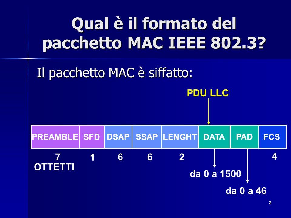 2 Qual è il formato del pacchetto MAC IEEE 802.3? Il pacchetto MAC è siffatto: 6627 1 PREAMBLESFDDSAPSSAPLENGHTDATAFCSPAD da 0 a 1500 da 0 a 46 4 OTTE