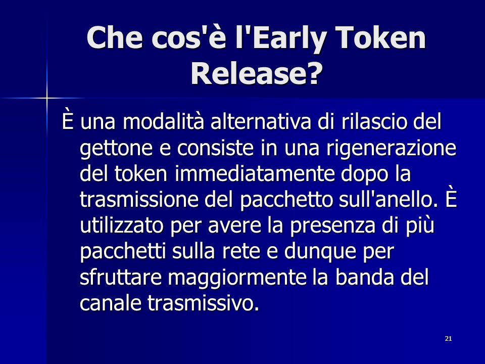 21 Che cos'è l'Early Token Release? È una modalità alternativa di rilascio del gettone e consiste in una rigenerazione del token immediatamente dopo l