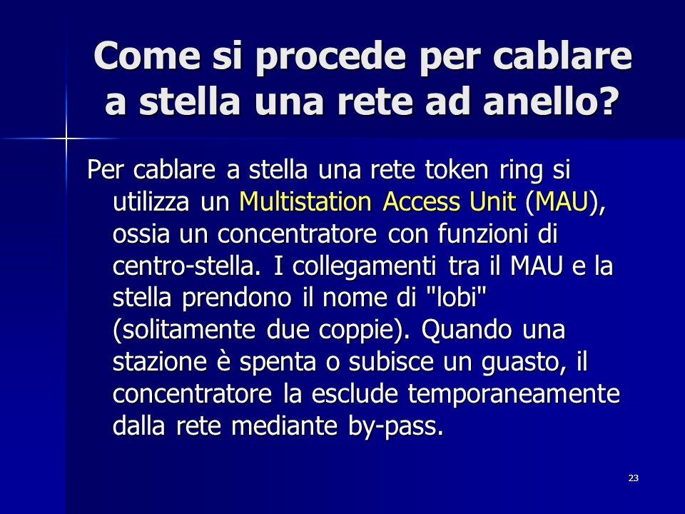 23 Come si procede per cablare a stella una rete ad anello? Per cablare a stella una rete token ring si utilizza un Multistation Access Unit (MAU), os