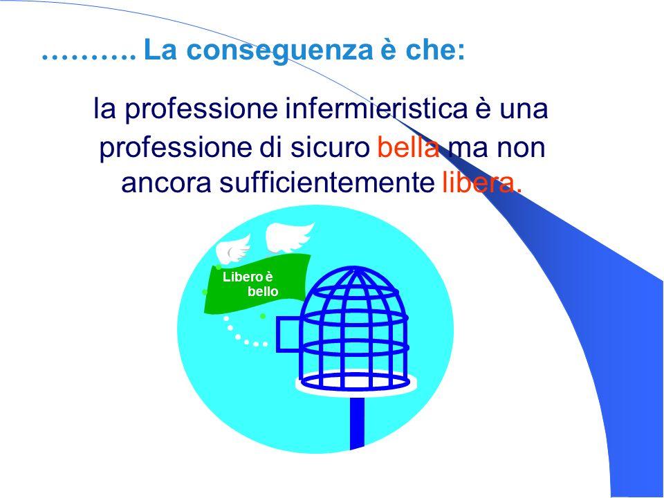la professione infermieristica è una professione di sicuro bella ma non ancora sufficientemente libera. ………. La conseguenza è che: Libero è bello