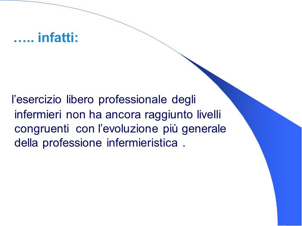 lesercizio libero professionale degli infermieri non ha ancora raggiunto livelli congruenti con levoluzione più generale della professione infermieris