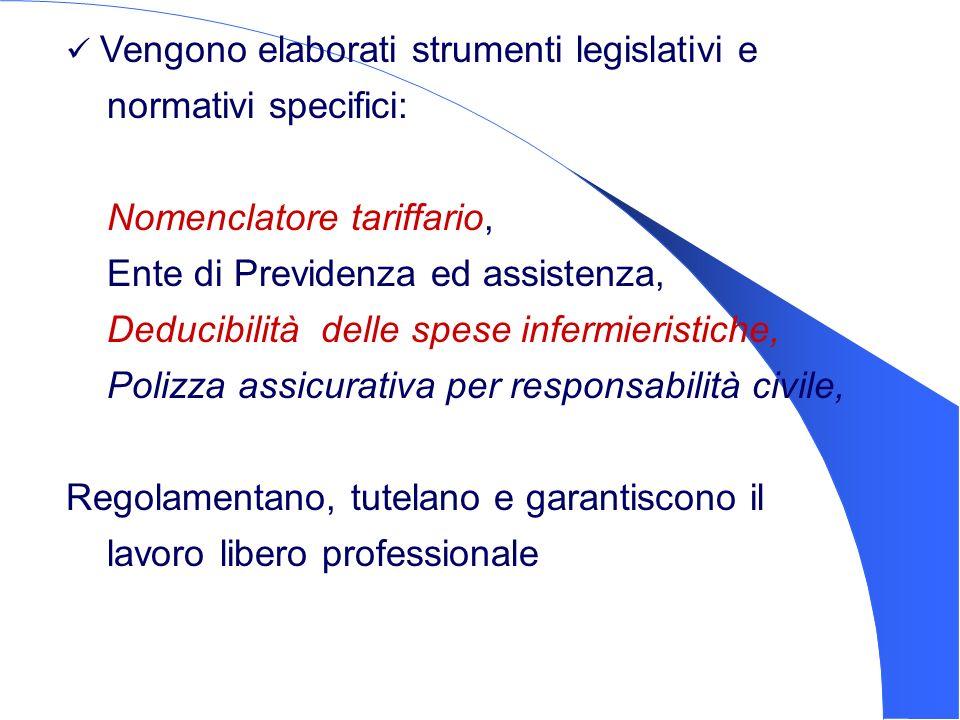 Vengono elaborati strumenti legislativi e normativi specifici: Nomenclatore tariffario, Ente di Previdenza ed assistenza, Deducibilità delle spese inf