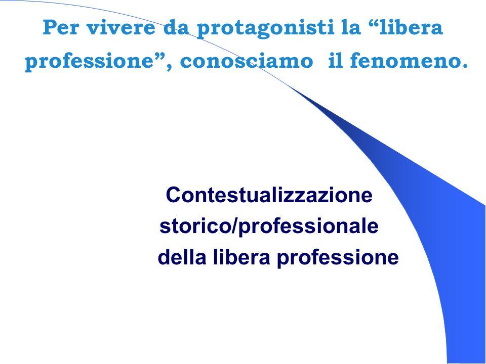 Per vivere da protagonisti la libera professione, conosciamo il fenomeno. Contestualizzazione storico/professionale della libera professione