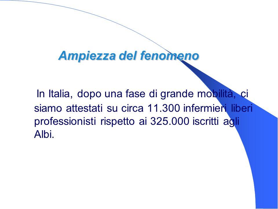 Ampiezza del fenomeno Ampiezza del fenomeno In Italia, dopo una fase di grande mobilità, ci siamo attestati su circa 11.300 infermieri liberi professi