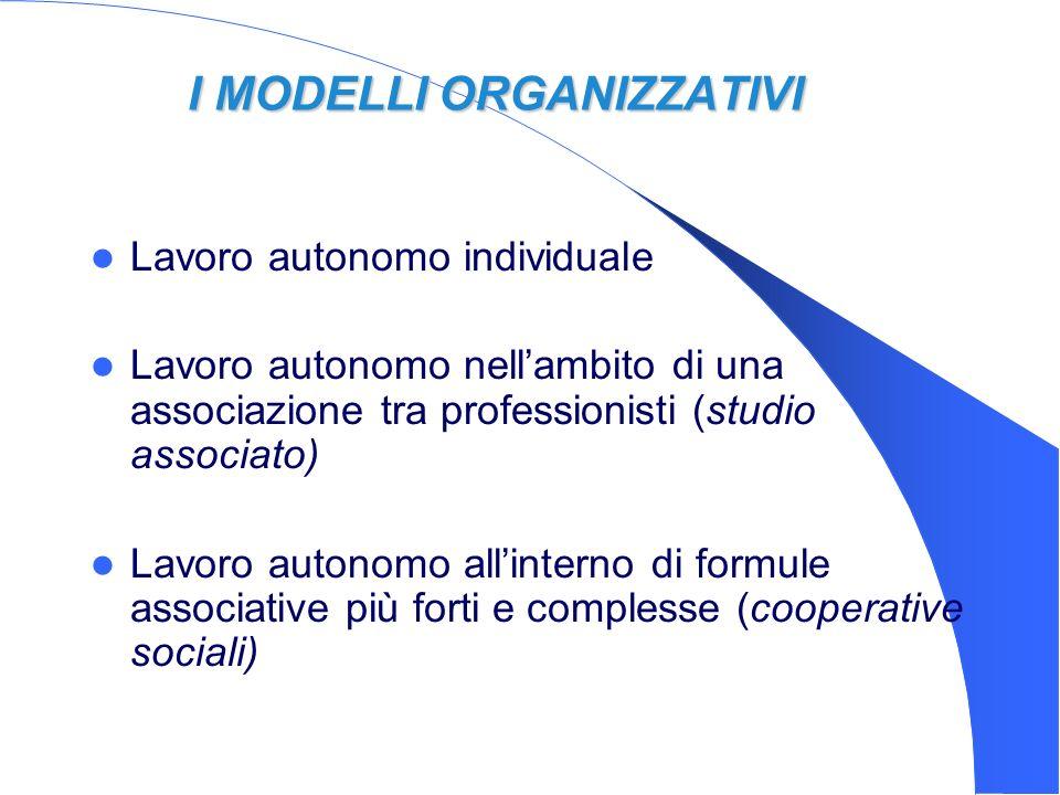 I MODELLI ORGANIZZATIVI Lavoro autonomo individuale Lavoro autonomo nellambito di una associazione tra professionisti (studio associato) Lavoro autono