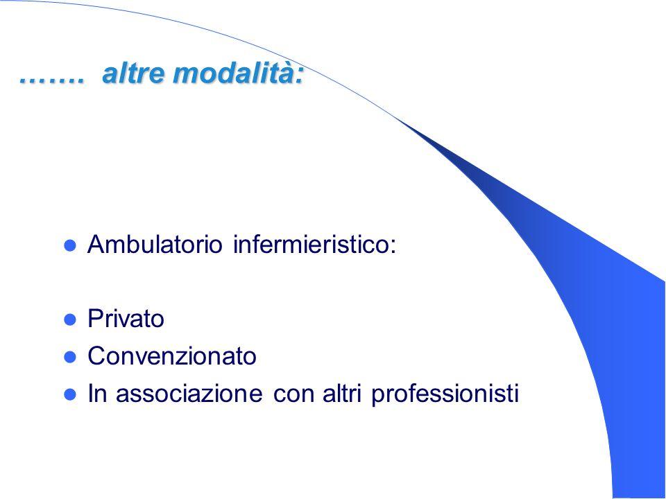 ……. altre modalità: ……. altre modalità: Ambulatorio infermieristico: Privato Convenzionato In associazione con altri professionisti