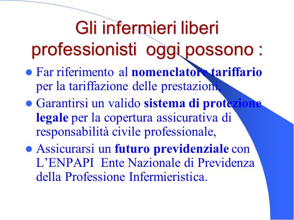 Gli infermieri liberi professionisti oggi possono : Far riferimento al nomenclatore tariffario per la tariffazione delle prestazioni, Garantirsi un va