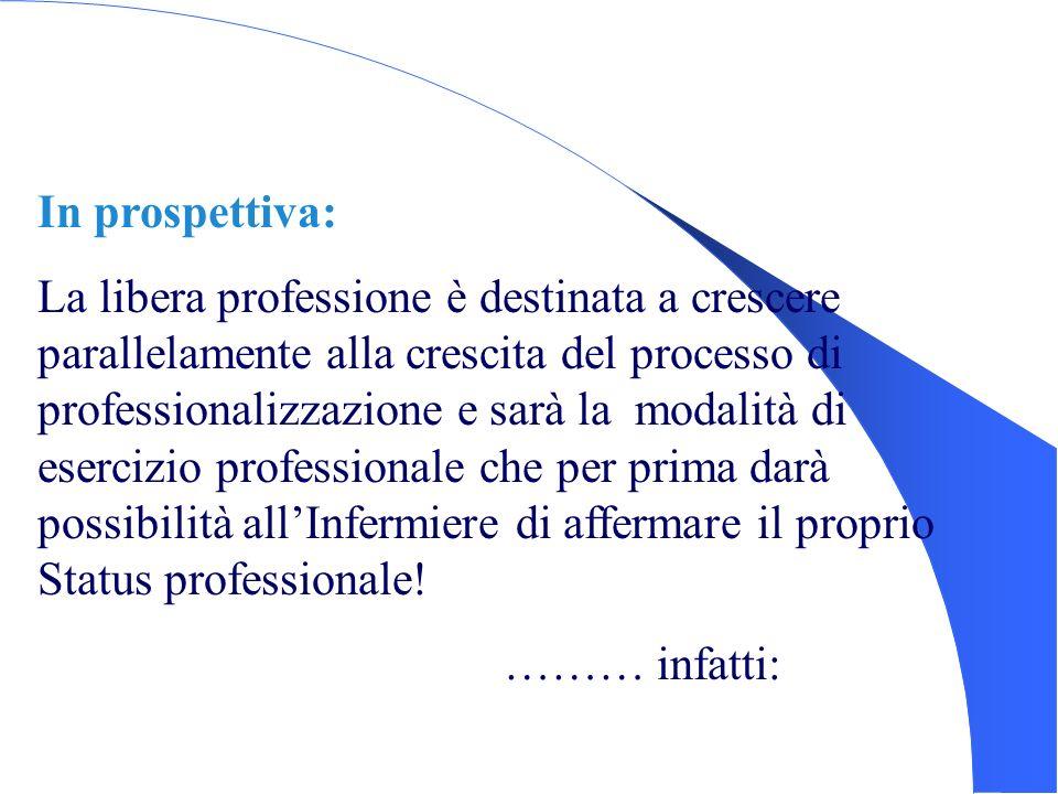 In prospettiva: La libera professione è destinata a crescere parallelamente alla crescita del processo di professionalizzazione e sarà la modalità di