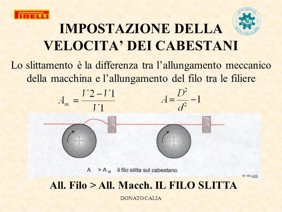 DONATO CALIA IMPOSTAZIONE DELLA VELOCITA DEI CABESTANI Lo slittamento è la differenza tra lallungamento meccanico della macchina e lallungamento del f