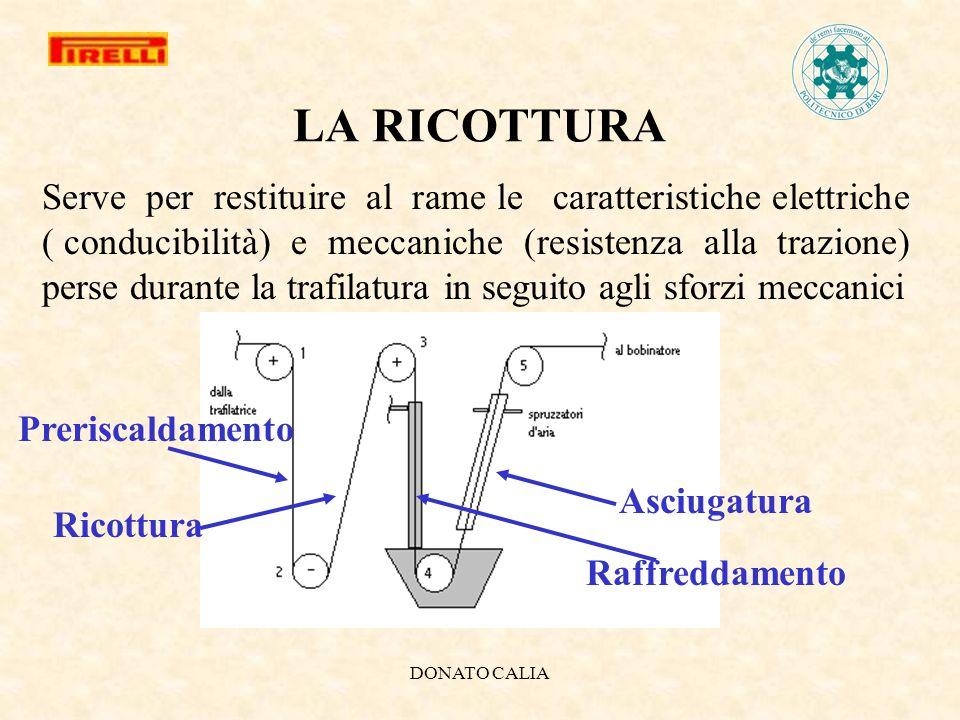 DONATO CALIA LA RICOTTURA Serve per restituire al rame le caratteristiche elettriche ( conducibilità) e meccaniche (resistenza alla trazione) perse du