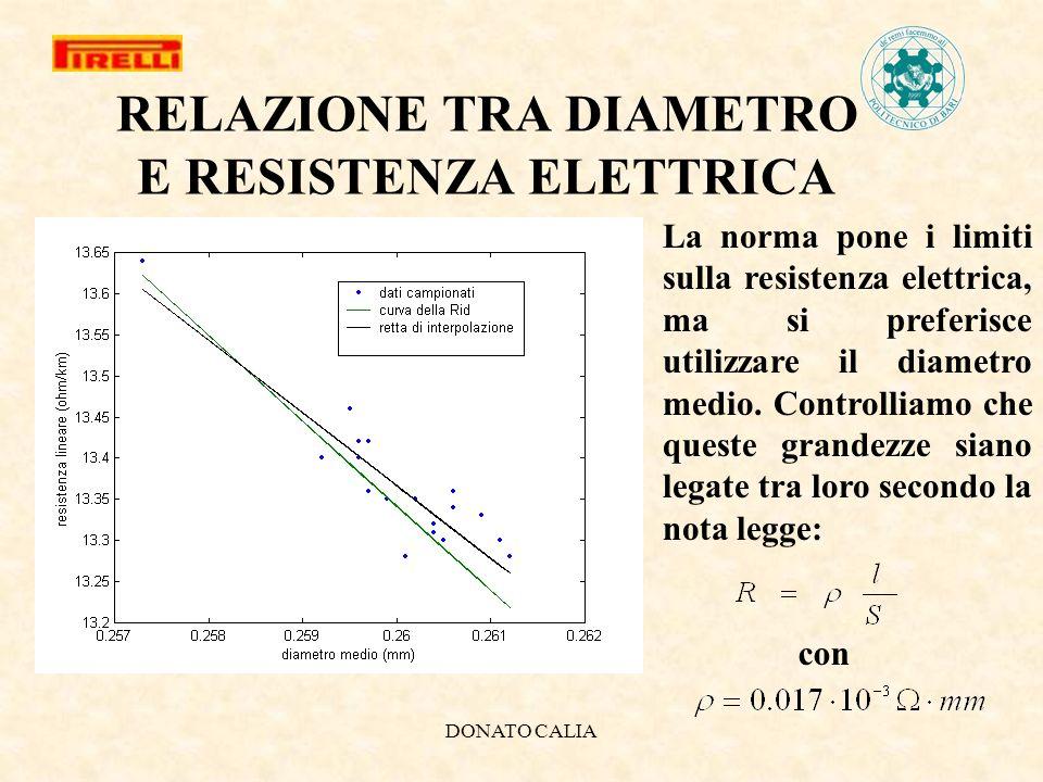 DONATO CALIA RELAZIONE TRA DIAMETRO E RESISTENZA ELETTRICA La norma pone i limiti sulla resistenza elettrica, ma si preferisce utilizzare il diametro
