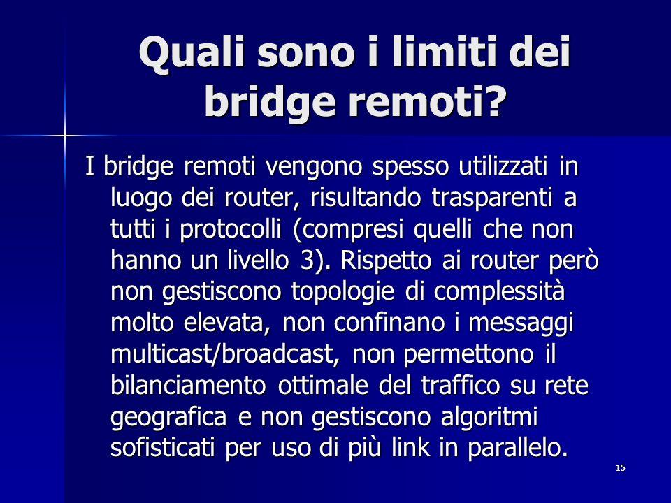 15 Quali sono i limiti dei bridge remoti? I bridge remoti vengono spesso utilizzati in luogo dei router, risultando trasparenti a tutti i protocolli (