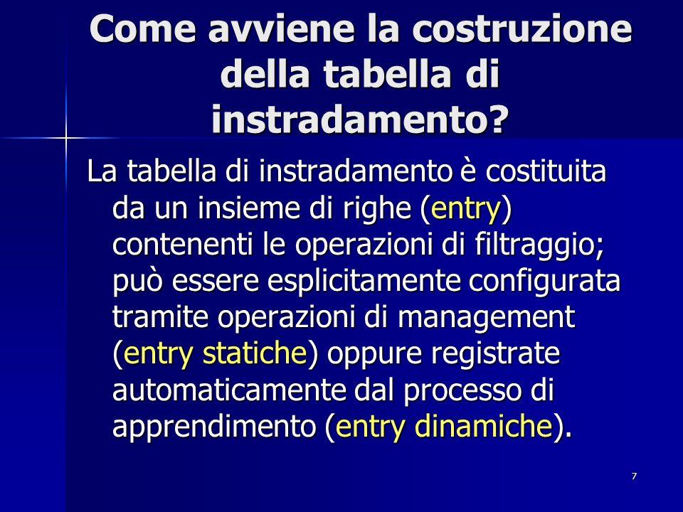 7 Come avviene la costruzione della tabella di instradamento? La tabella di instradamento è costituita da un insieme di righe (entry) contenenti le op