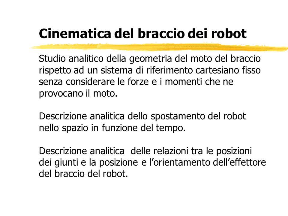 Cinematica del braccio dei robot Studio analitico della geometria del moto del braccio rispetto ad un sistema di riferimento cartesiano fisso senza co