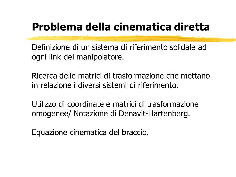 Problema della cinematica diretta Definizione di un sistema di riferimento solidale ad ogni link del manipolatore. Ricerca delle matrici di trasformaz