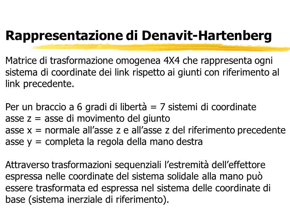 Rappresentazione di Denavit-Hartenberg Matrice di trasformazione omogenea 4X4 che rappresenta ogni sistema di coordinate dei link rispetto ai giunti c