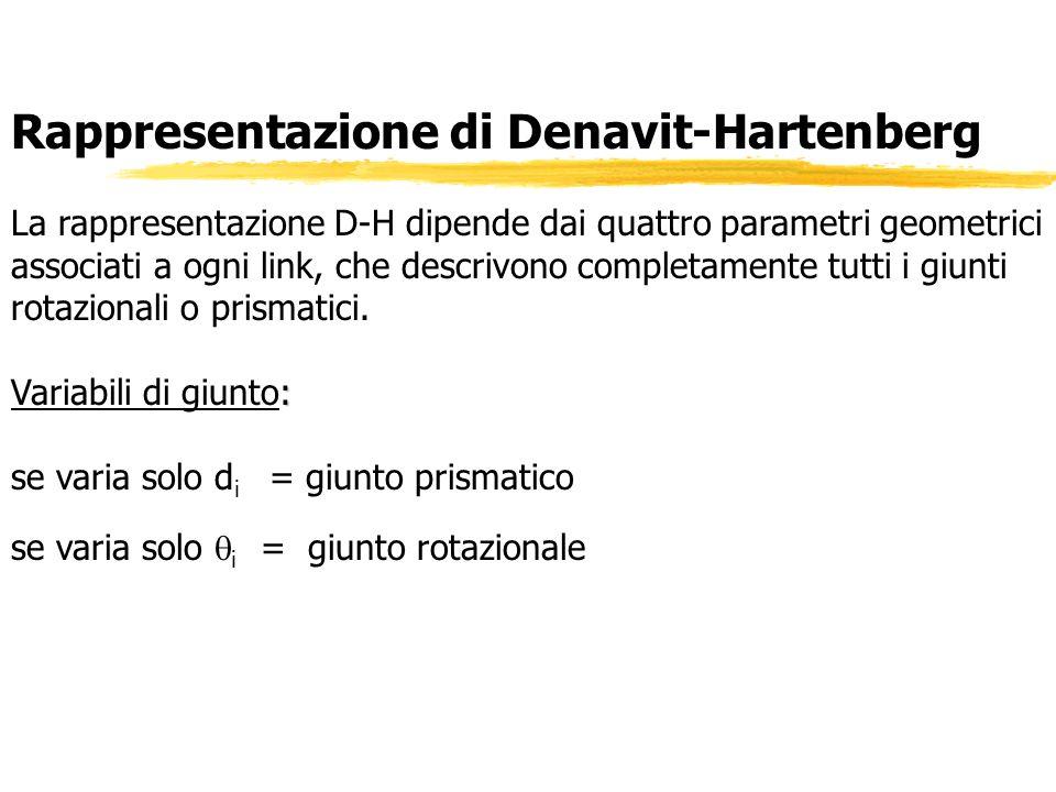 Rappresentazione di Denavit-Hartenberg La rappresentazione D-H dipende dai quattro parametri geometrici associati a ogni link, che descrivono completa