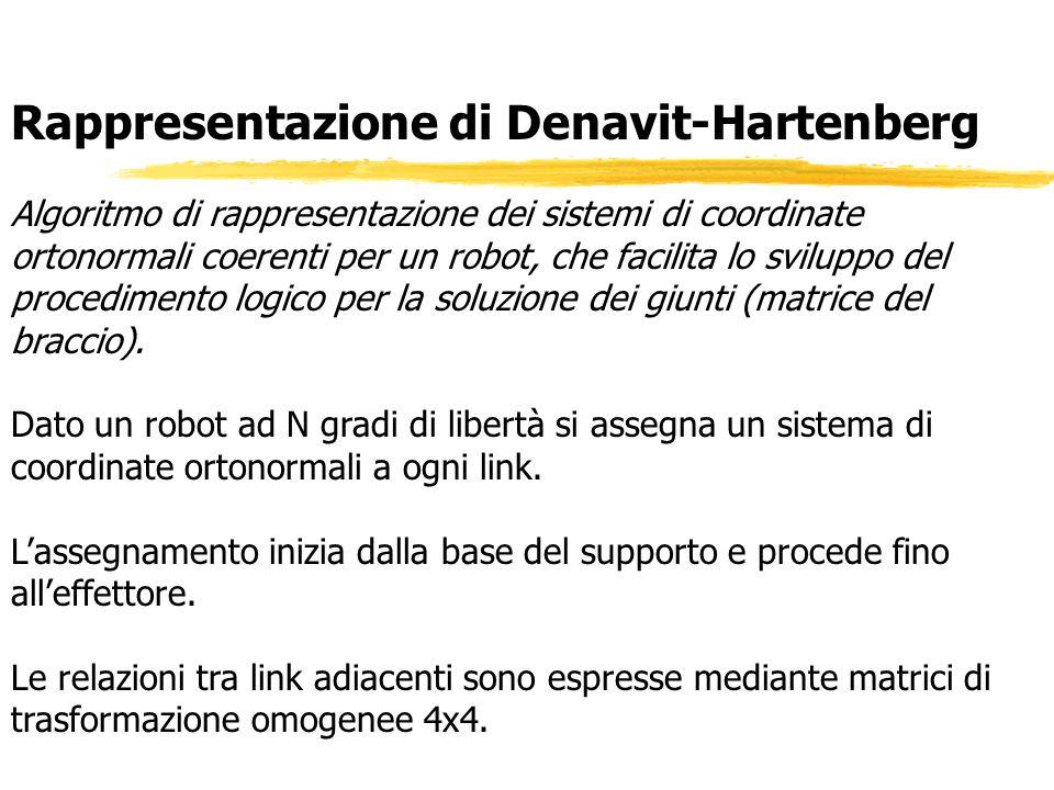 Rappresentazione di Denavit-Hartenberg Algoritmo di rappresentazione dei sistemi di coordinate ortonormali coerenti per un robot, che facilita lo svil