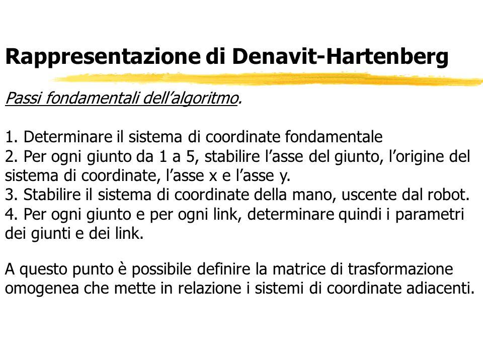 Rappresentazione di Denavit-Hartenberg Passi fondamentali dellalgoritmo. 1. Determinare il sistema di coordinate fondamentale 2. Per ogni giunto da 1