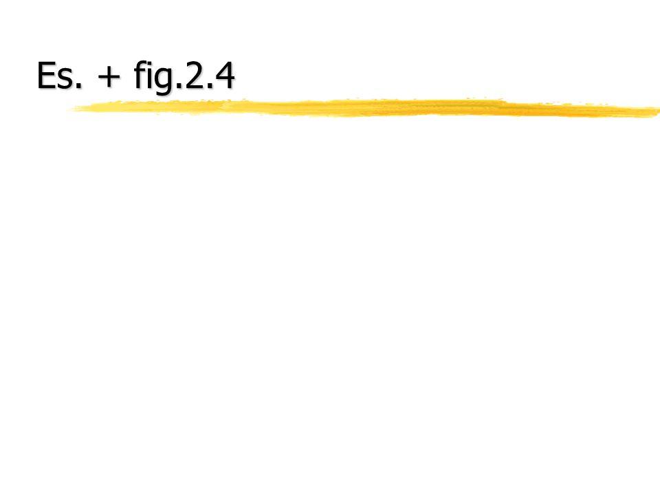 Es. + fig.2.4