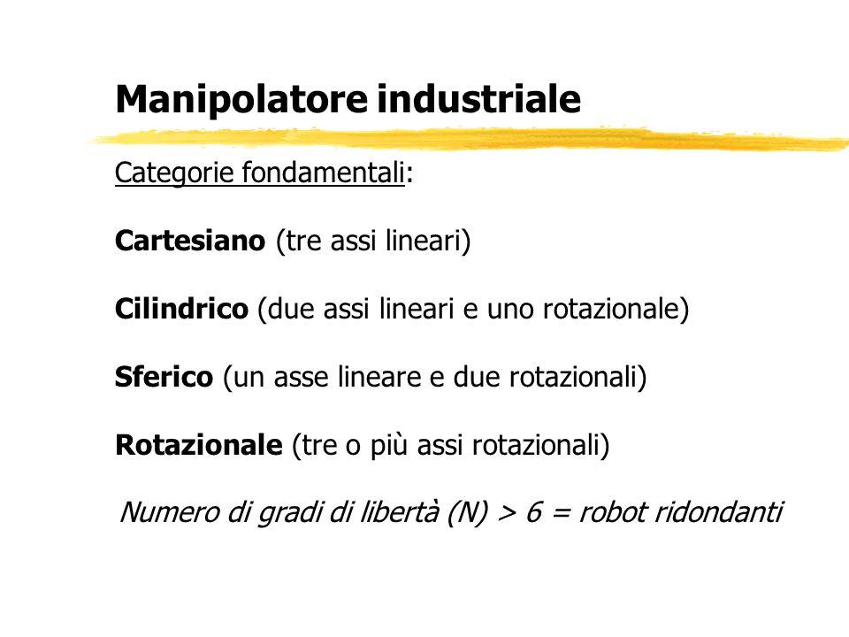 Manipolatore industriale Categorie fondamentali: Cartesiano (tre assi lineari) Cilindrico (due assi lineari e uno rotazionale) Sferico (un asse linear