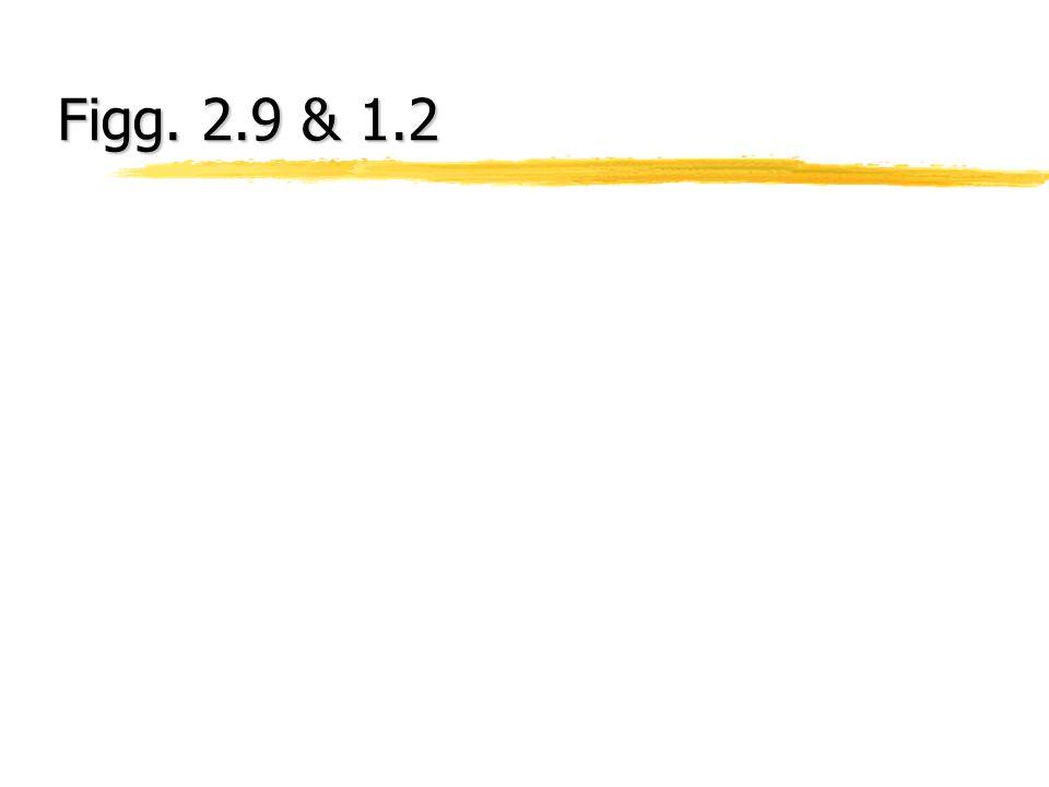 Sistemi di coordinate dei link e loro parametri Dal punto di vista cinematico, un link mantiene una configurazione fissa tra due giunti (struttura del link).
