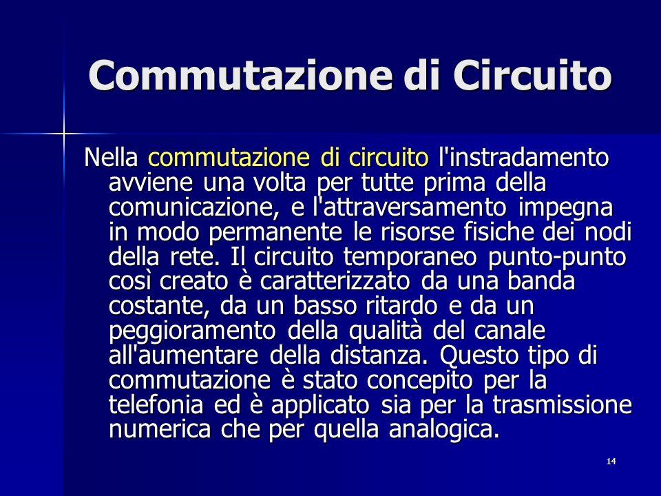 14 Commutazione di Circuito Nella commutazione di circuito l instradamento avviene una volta per tutte prima della comunicazione, e l attraversamento impegna in modo permanente le risorse fisiche dei nodi della rete.
