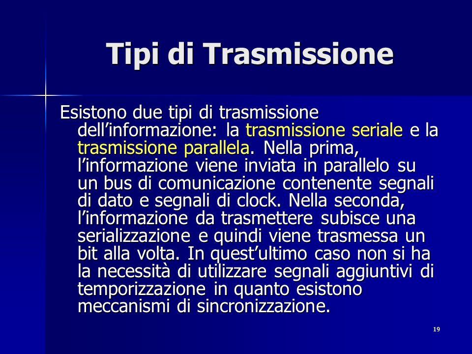 19 Tipi di Trasmissione Esistono due tipi di trasmissione dellinformazione: la trasmissione seriale e la trasmissione parallela.