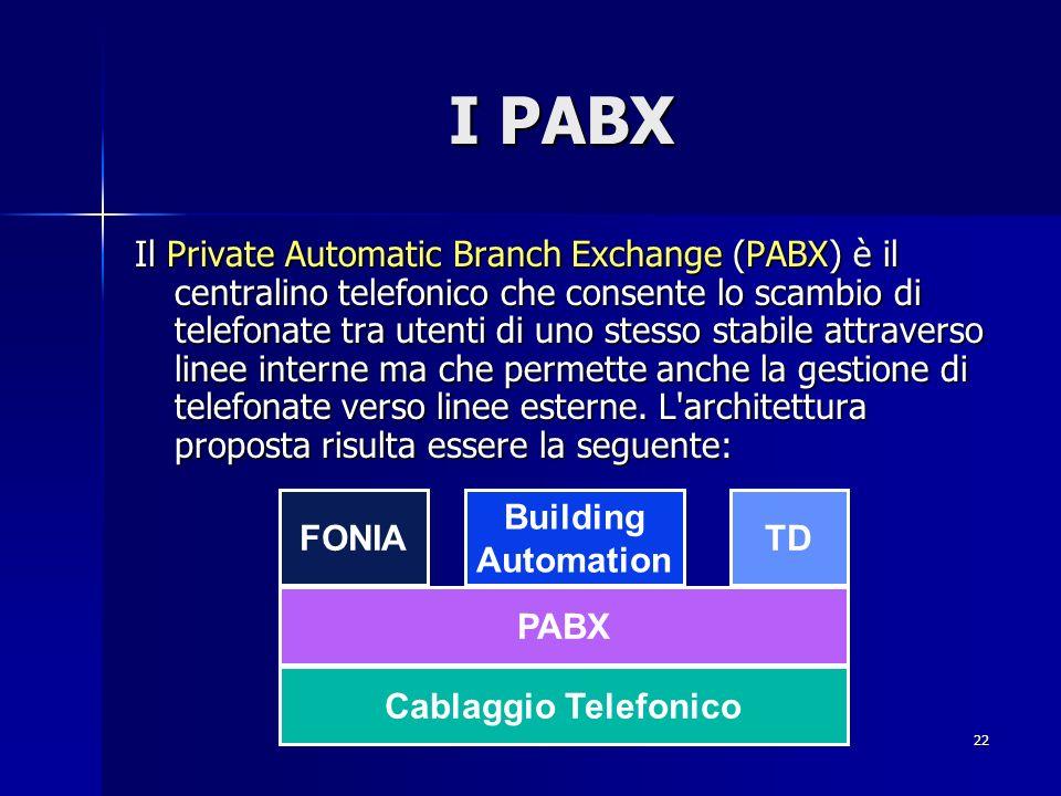 22 I PABX Il Private Automatic Branch Exchange (PABX) è il centralino telefonico che consente lo scambio di telefonate tra utenti di uno stesso stabile attraverso linee interne ma che permette anche la gestione di telefonate verso linee esterne.