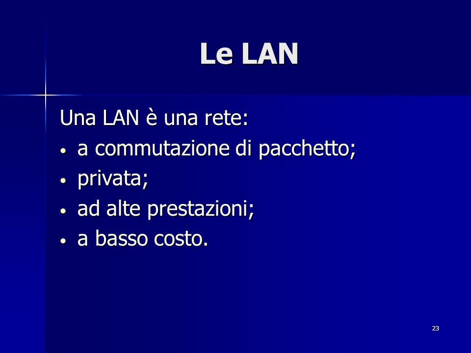 23 Le LAN Una LAN è una rete: a commutazione di pacchetto; a commutazione di pacchetto; privata; privata; ad alte prestazioni; ad alte prestazioni; a basso costo.